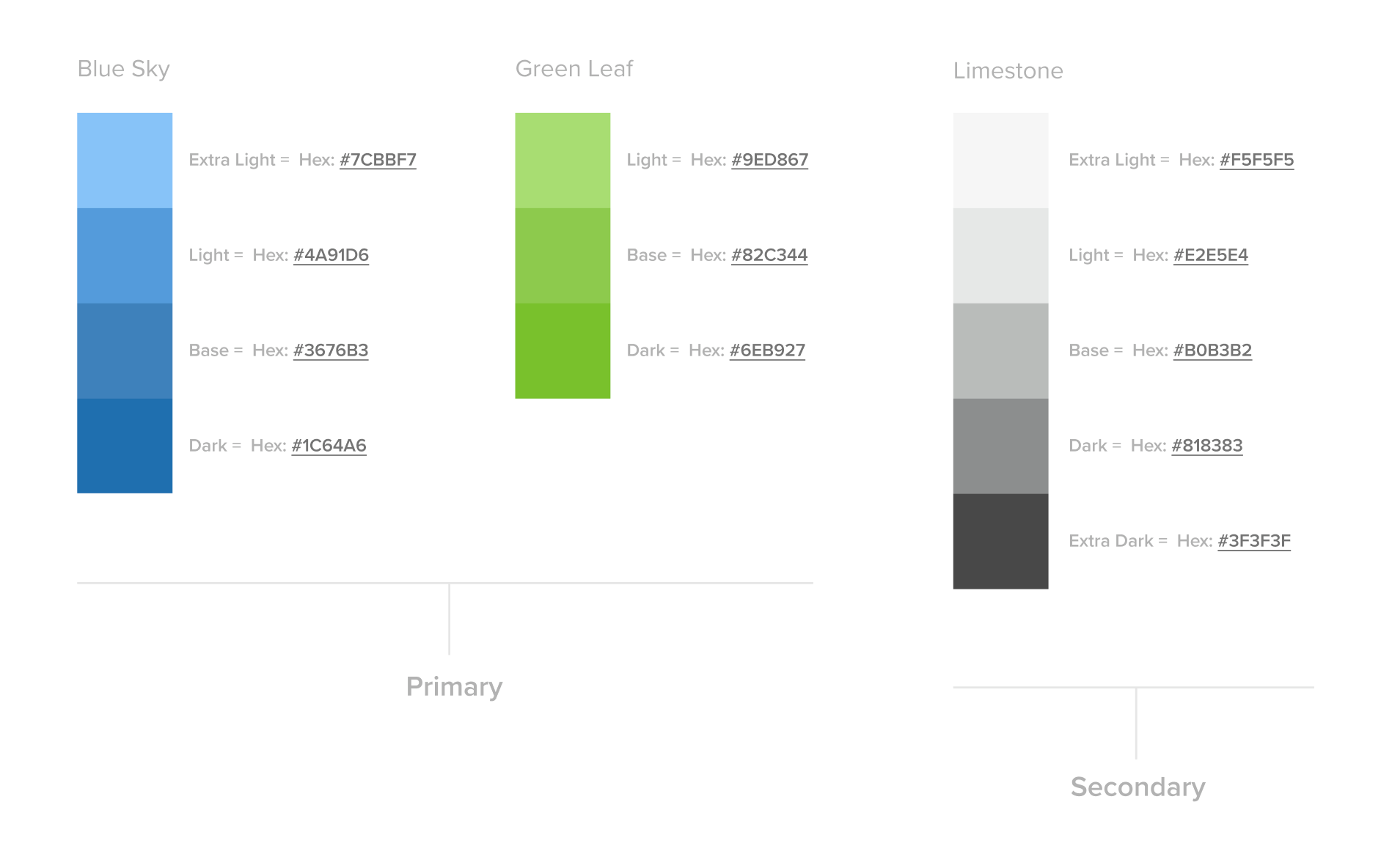 Color palette with documentation