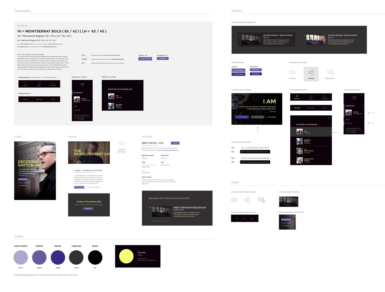 A screenshot of the Indigo Life Network design system