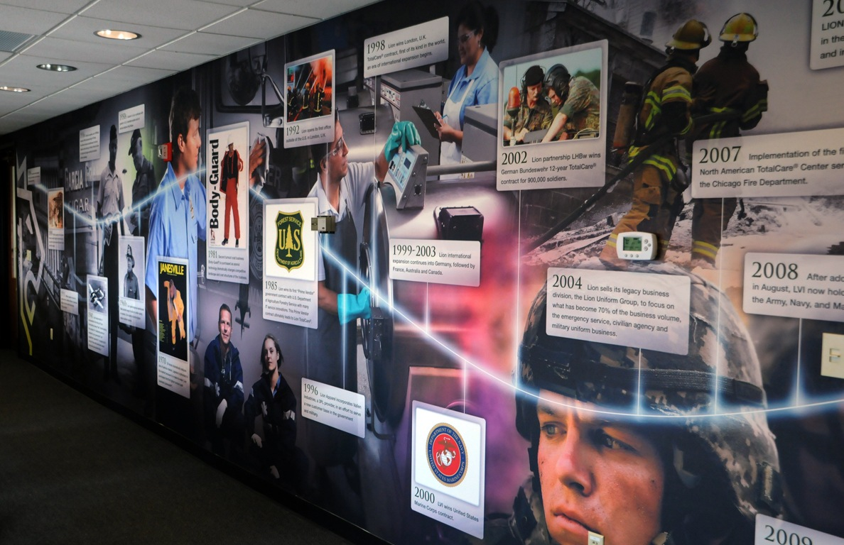A photo of a timeline wall graphic in a large conference room